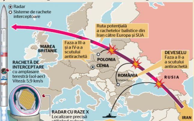 Rusia Cere Ferm Romaniei Si Sua Să Renunţe La Sistemul Antirachetă