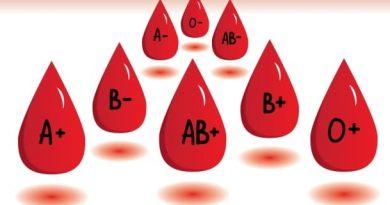 Spune-mi ce grupa de sange ai ca sa-ti spun de ce boli vei suferi