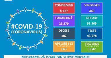 Aproape 1000 de persoane in autoizolare in Caras Severin